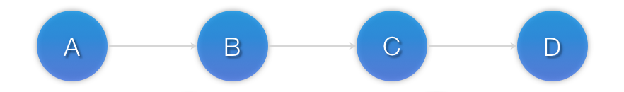 strategie pentru tranzacționarea opțiunilor binare pe h4