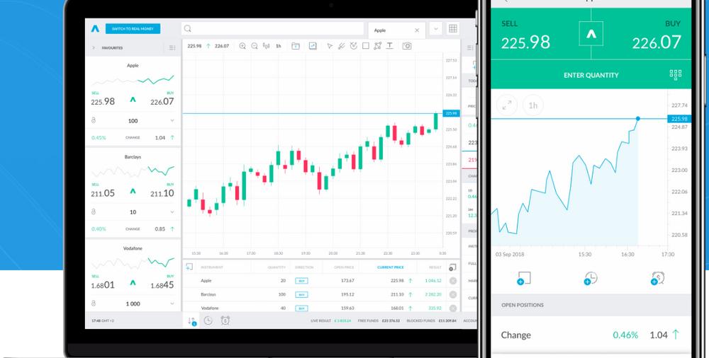 Trading Review - Trading este o înșelătorie sau un software de tranzacționare principal? -