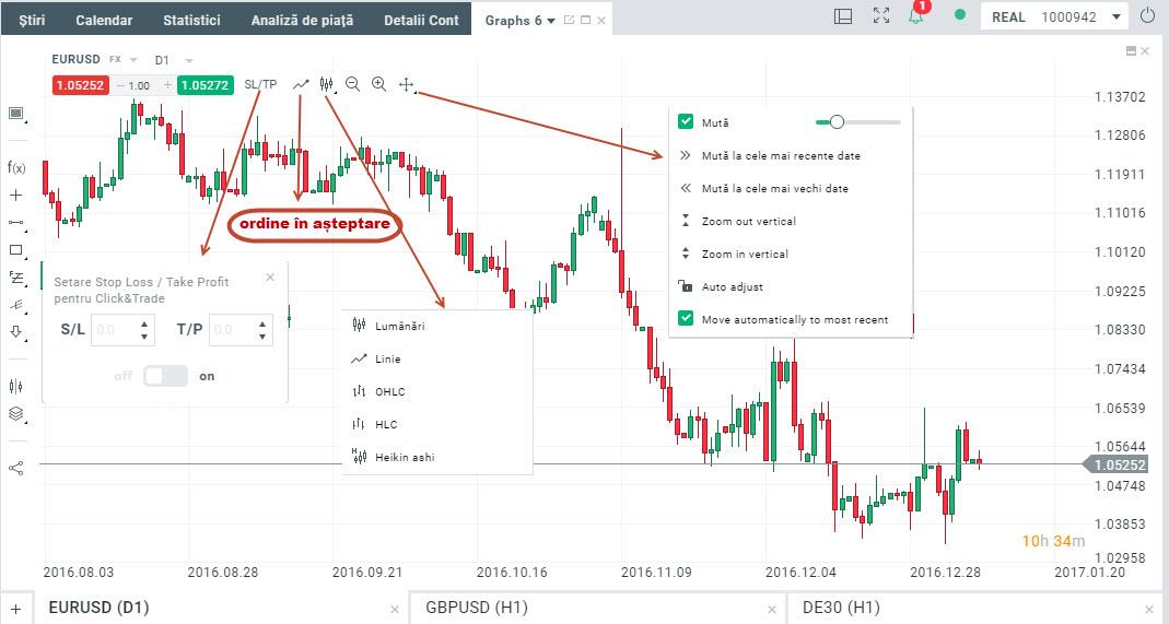 Un ghid despre modul de utilizare a liniei de trend în Olymp Trade - Joon Online