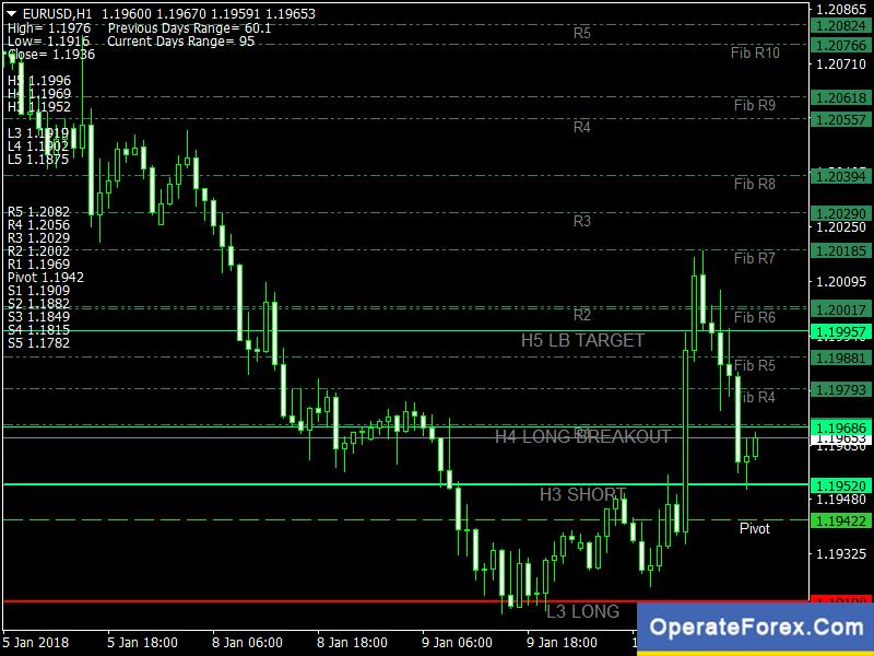 prețul opțiunii de obligațiuni suma minimă pentru opțiunile binare