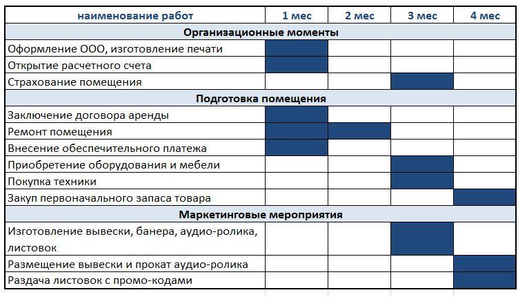 planul de afaceri al centrelor de tranzacționare