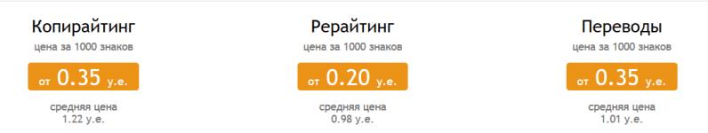 cum să câștigi bani de pe zero cu opțiuni binare strategii de acțiune a prețurilor pentru opțiuni binare
