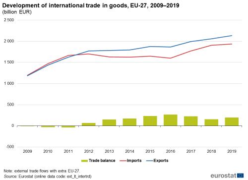 4 tendinţe în comerţul online, pentru