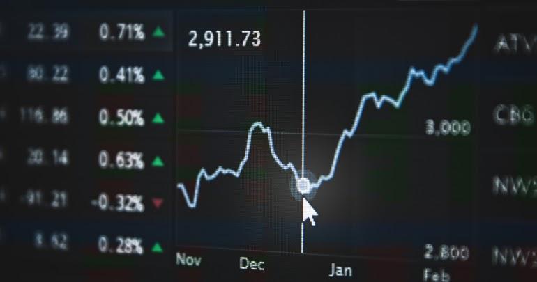 Opțiuni binare de tranzacționare tranzacționare - interval comercial | Stock Trend System