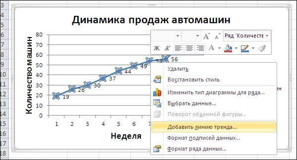 cum să găsiți ecuația liniei de tendință