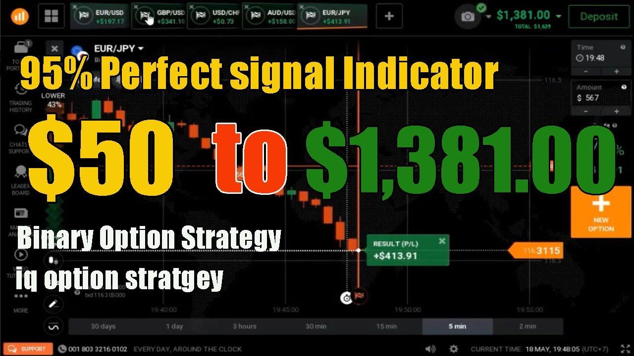 opțiuni binare q indicatori opton
