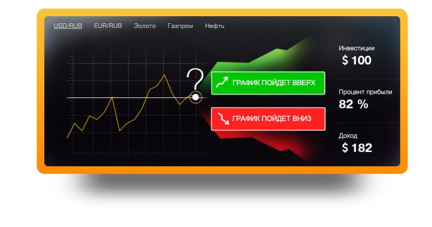 indicator săgeată pentru tranzacționare