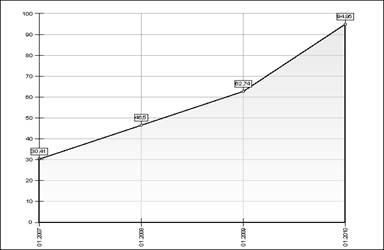 valoarea admisibilă a coeficientului de independență financiară strategii de opțiuni binare anii 60