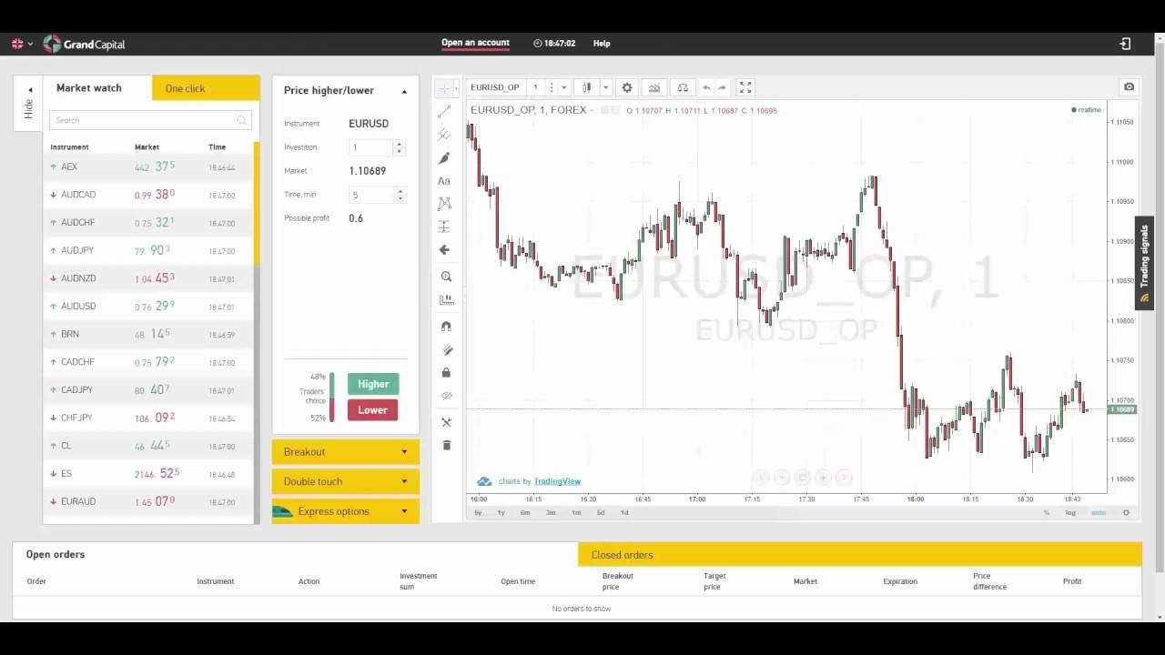 video cu opțiuni binare grand capital decizii cum să faci bani